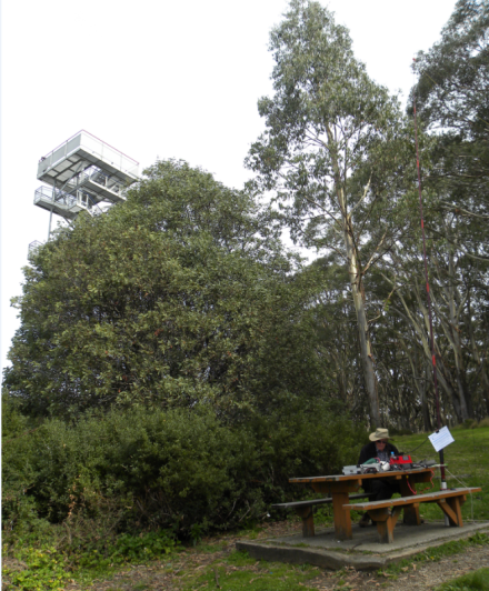 Mount Donna Buang Operating position